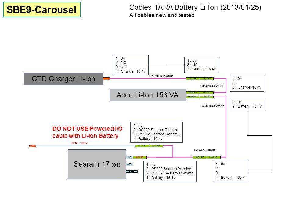 Cables TARA Battery Li-Ion (2013/01/25) All cables new and tested 801421 / 80374 MCIl4FMCIL4M MCIL4F CTD Charger Li-Ion Accu Li-Ion 153 VA MCBH2M MCIL