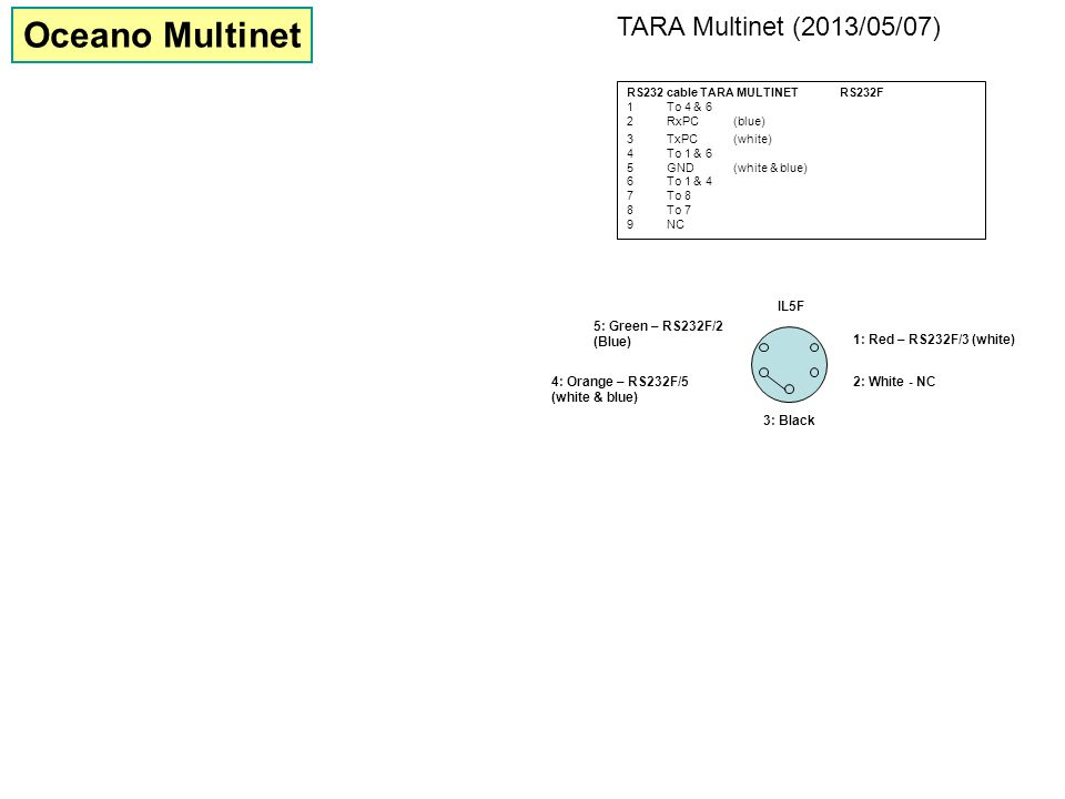 TARA Multinet (2013/05/07) RS232 cable TARA MULTINET RS232F 1To 4 & 6 2RxPC (blue) 3TxPC(white) 4To 1 & 6 5GND(white & blue) 6To 1 & 4 7To 8 8To 7 9NC
