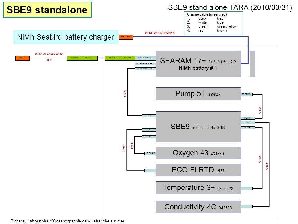 SBE9 s/n09P21145-0499 SBE9 stand alone TARA (2010/03/31) Picheral, Laboratoire dOcéanographie de Villefranche sur mer Pump 5T 052048 XSG2BCL Oxygen 43