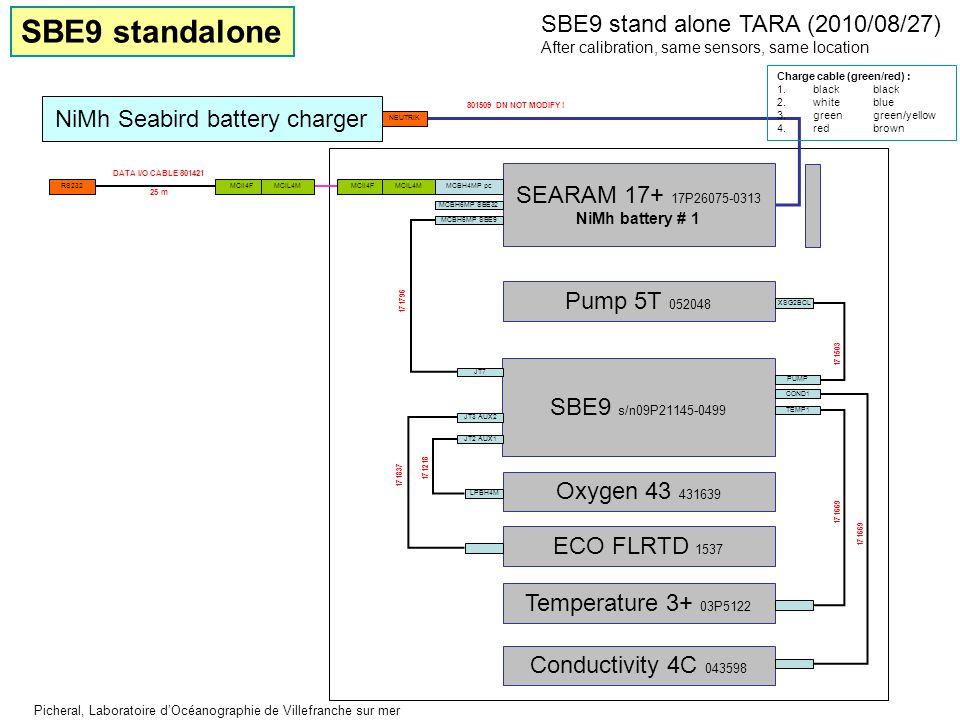 SBE9 s/n09P21145-0499 SBE9 stand alone TARA (2010/08/27) After calibration, same sensors, same location Picheral, Laboratoire dOcéanographie de Villef