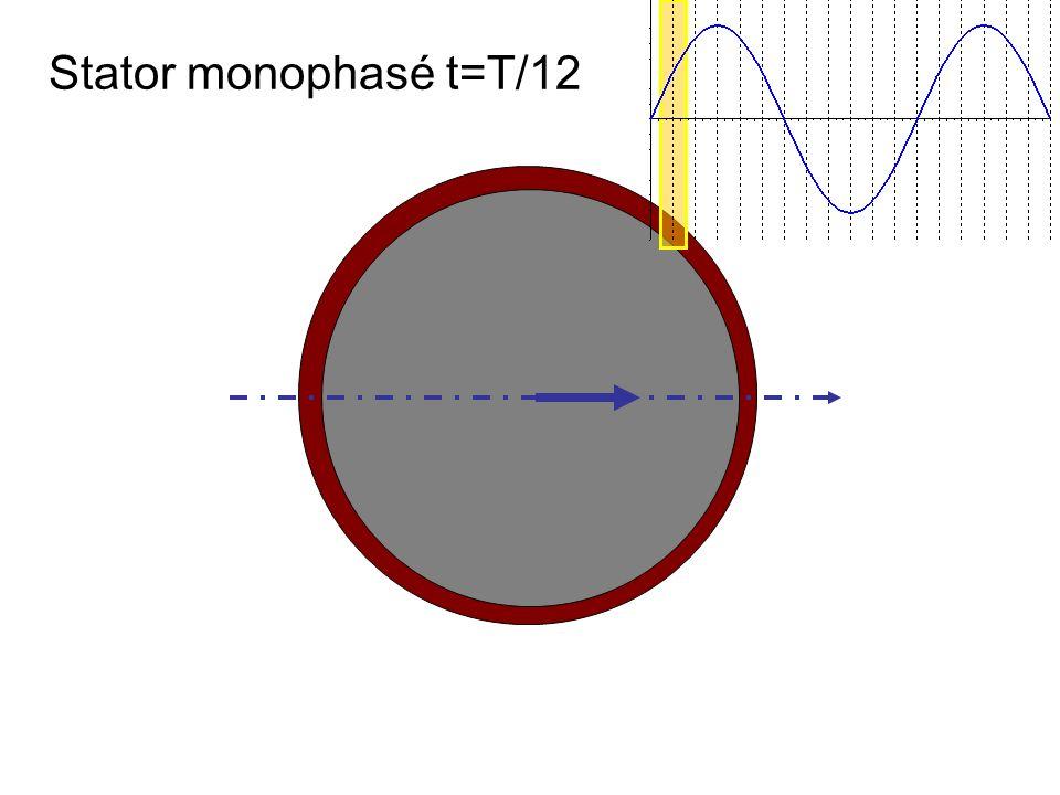 Stator monophasé t=T/12