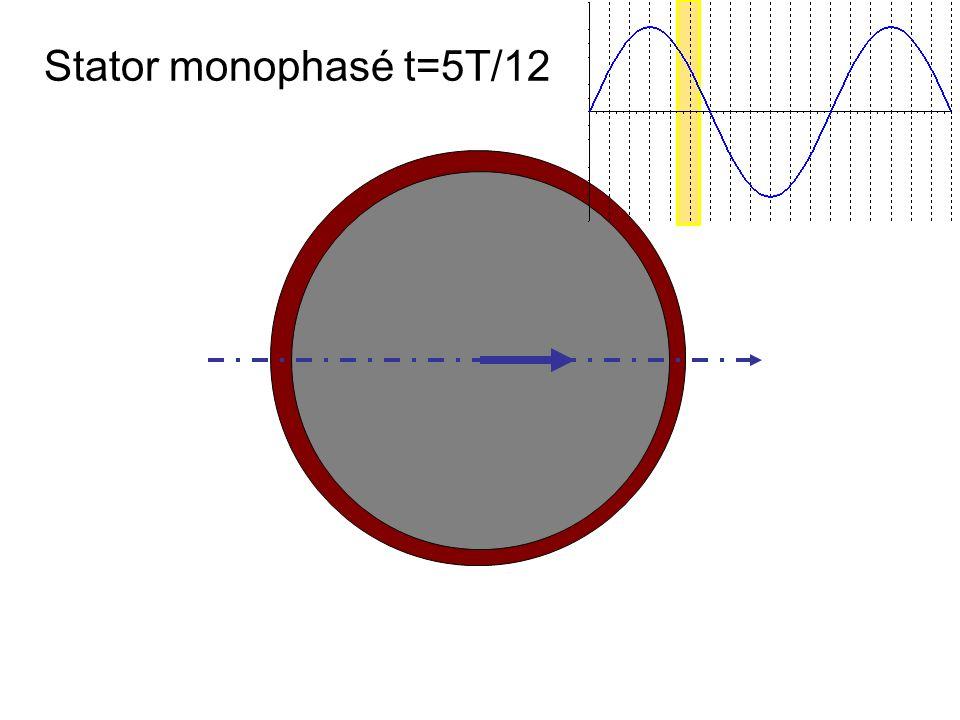 Stator monophasé t=5T/12