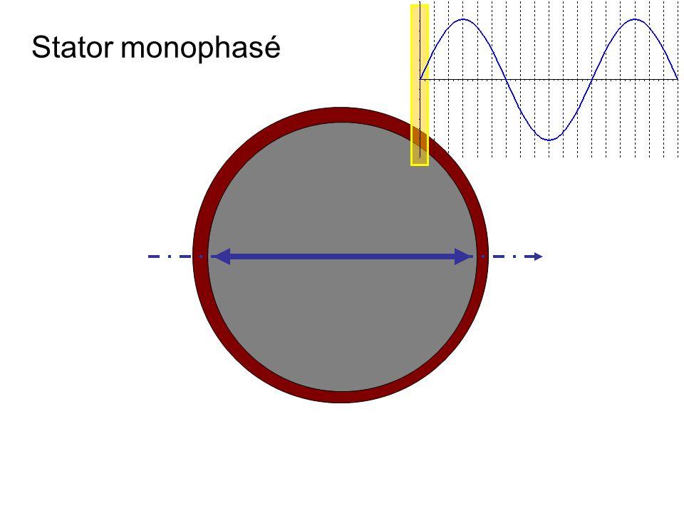 Stator monophasé