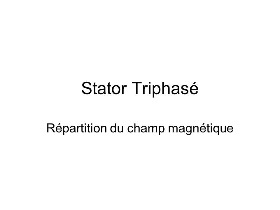 Stator Triphasé Répartition du champ magnétique