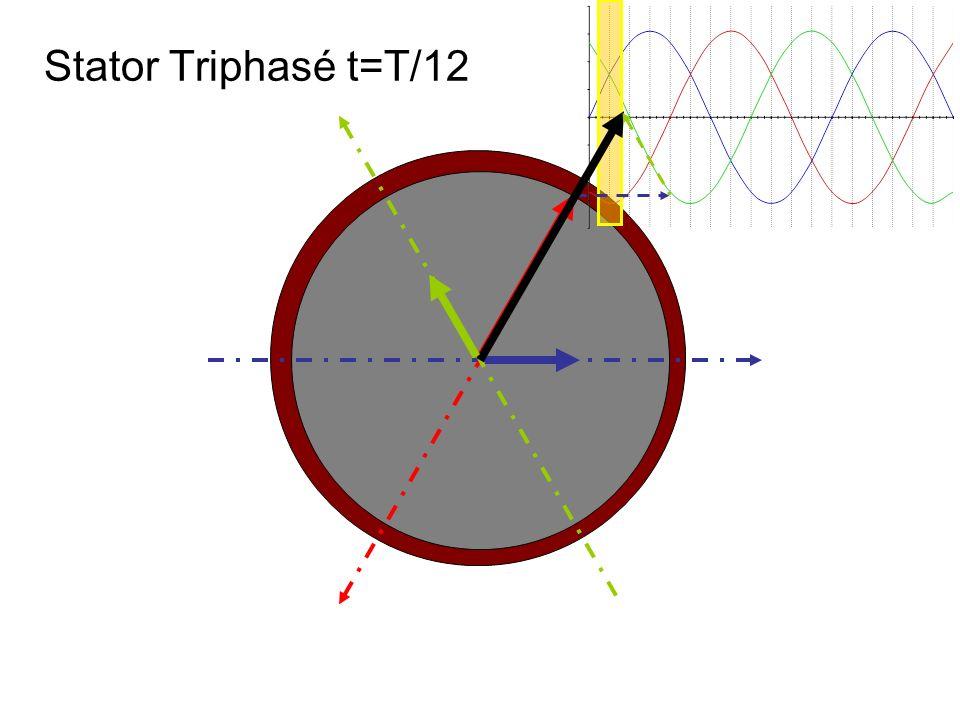 Stator Triphasé t=T/12