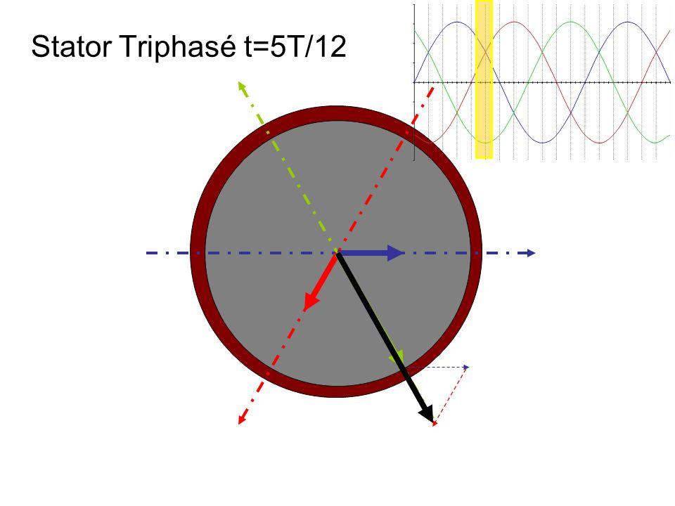 Stator Triphasé t=5T/12
