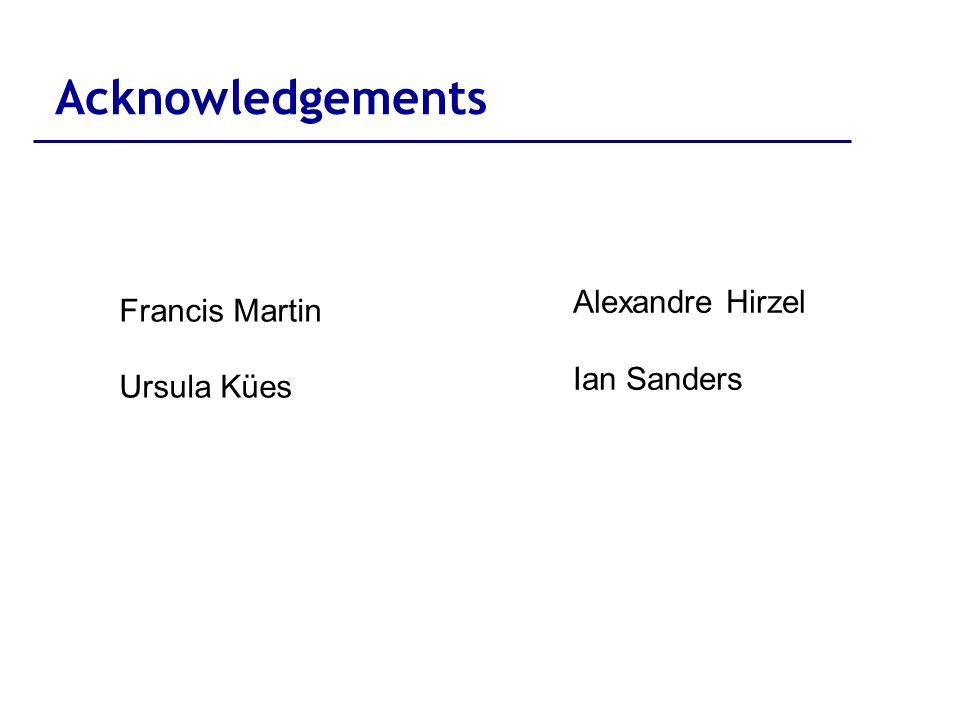 Acknowledgements Francis Martin Ursula Kües Alexandre Hirzel Ian Sanders