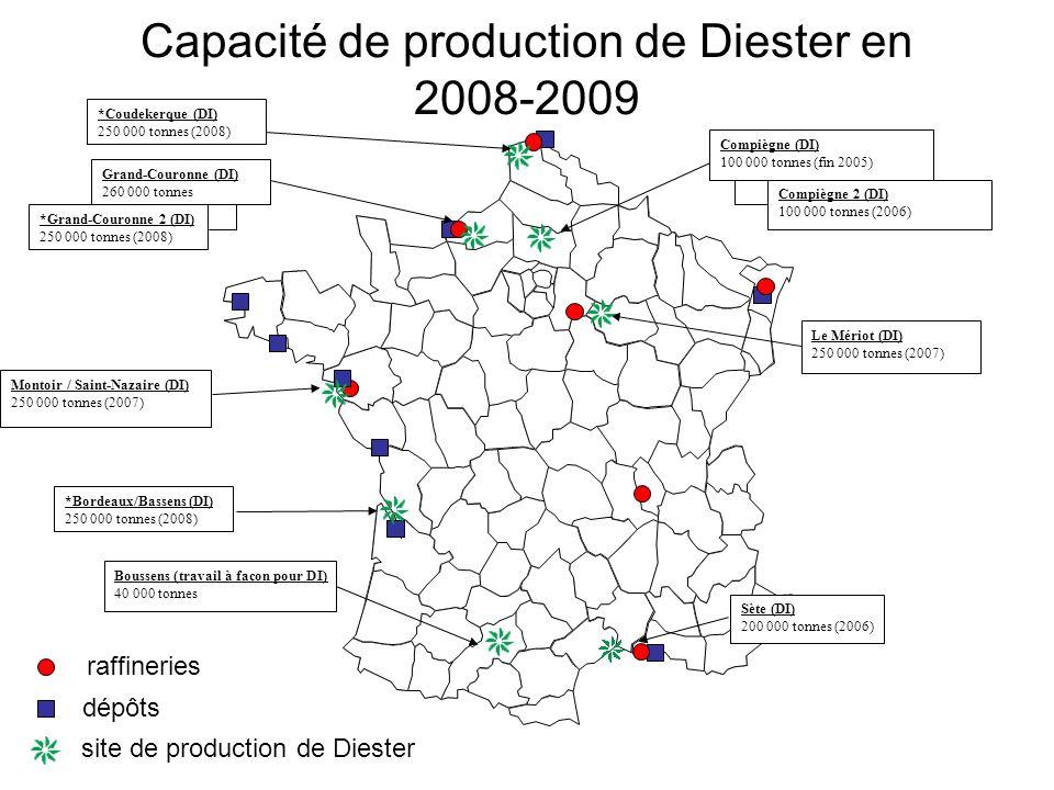 Capacité de production de Diester en 2008-2009 Boussens (travail à façon pour DI) 40 000 tonnes Sète (DI) 200 000 tonnes (2006) Montoir / Saint-Nazaire (DI) 250 000 tonnes (2007) *Coudekerque (DI) 250 000 tonnes (2008) *Bordeaux/Bassens (DI) 250 000 tonnes (2008) Le Mériot (DI) 250 000 tonnes (2007) Grand-Couronne (DI) 260 000 tonnes *Grand-Couronne 2 (DI) 250 000 tonnes (2008) Compiègne (DI) 100 000 tonnes (fin 2005) Compiègne 2 (DI) 100 000 tonnes (2006) raffineries dépôts site de production de Diester