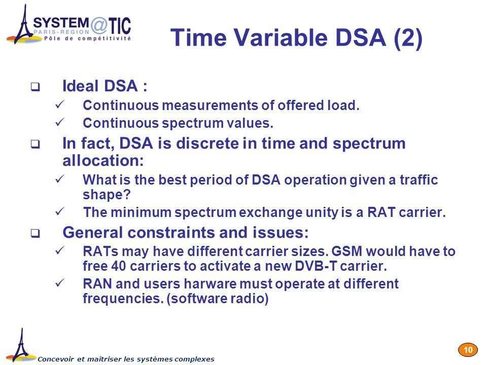 Concevoir et maîtriser les systèmes complexes 10 Time Variable DSA (2) Ideal DSA : Continuous measurements of offered load. Continuous spectrum values
