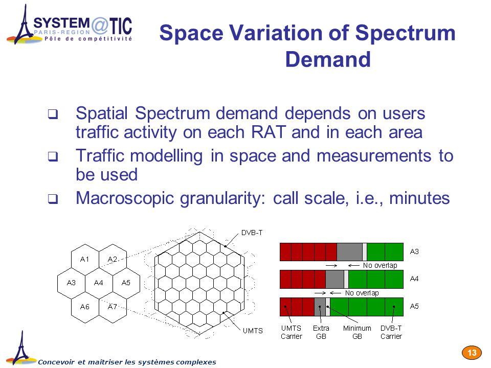 Concevoir et maîtriser les systèmes complexes 13 Space Variation of Spectrum Demand Spatial Spectrum demand depends on users traffic activity on each