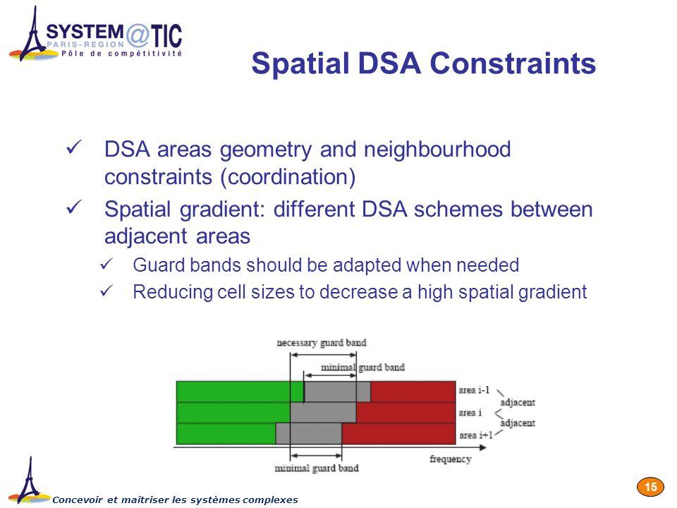 Concevoir et maîtriser les systèmes complexes 15 Spatial DSA Constraints DSA areas geometry and neighbourhood constraints (coordination) Spatial gradi