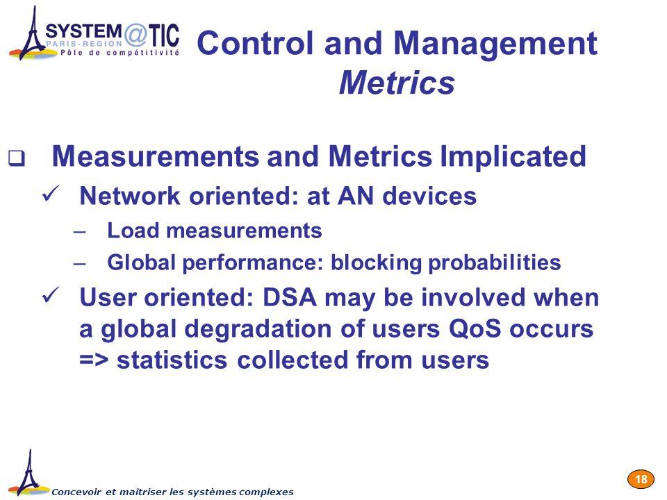 Concevoir et maîtriser les systèmes complexes 18 Control and Management Metrics Measurements and Metrics Implicated Network oriented: at AN devices –L