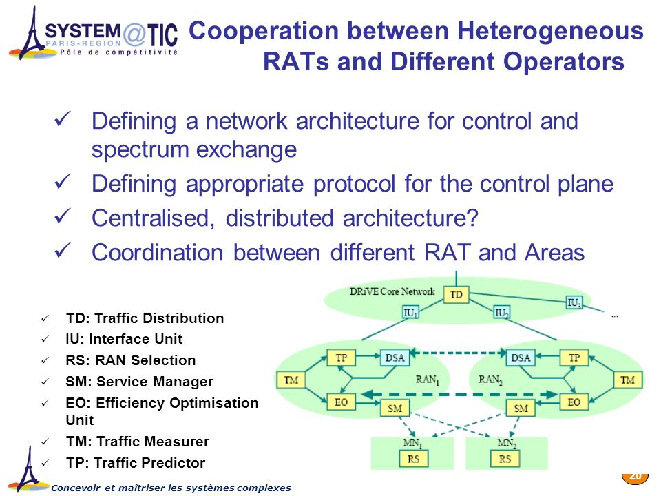 Concevoir et maîtriser les systèmes complexes 20 Cooperation between Heterogeneous RATs and Different Operators Defining a network architecture for control and spectrum exchange Defining appropriate protocol for the control plane Centralised, distributed architecture.