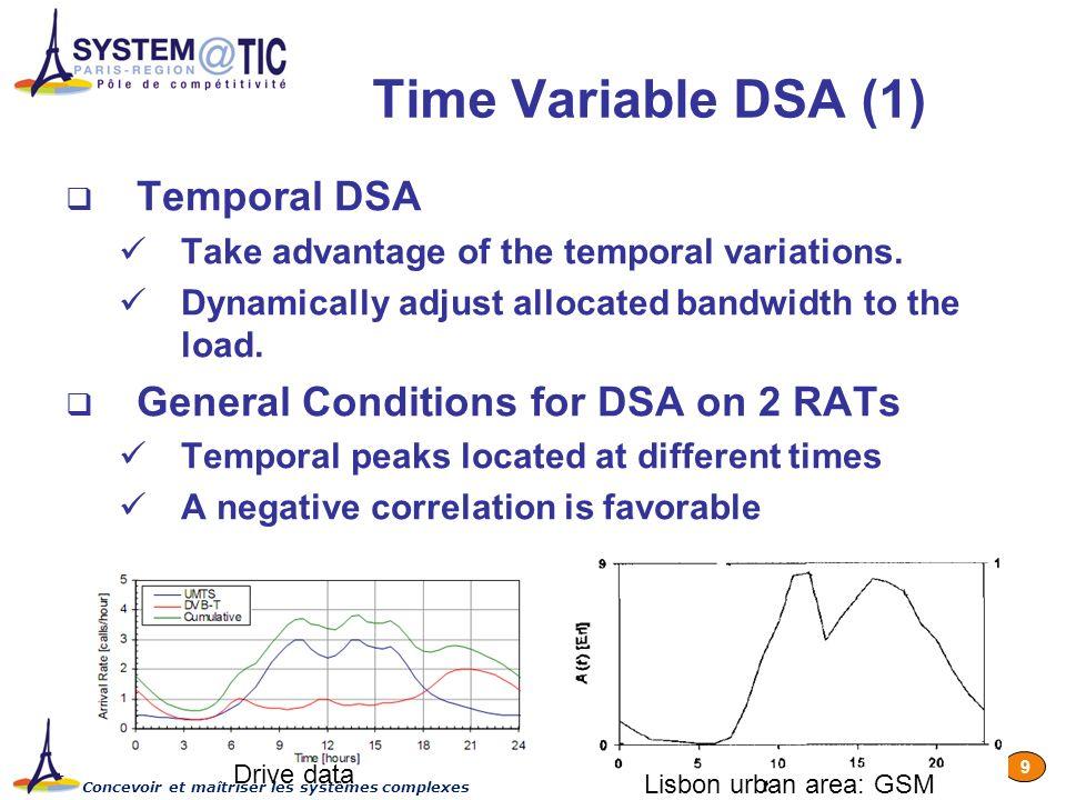 Concevoir et maîtriser les systèmes complexes 9 Time Variable DSA (1) Temporal DSA Take advantage of the temporal variations. Dynamically adjust alloc
