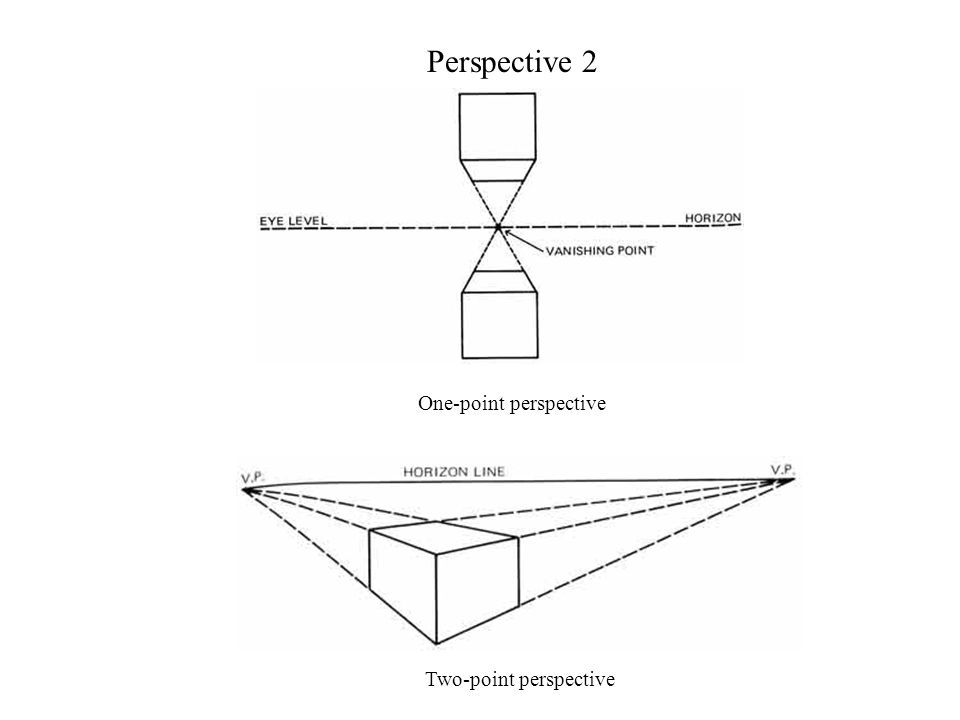 Perspective 2 One-point perspective Two-point perspective