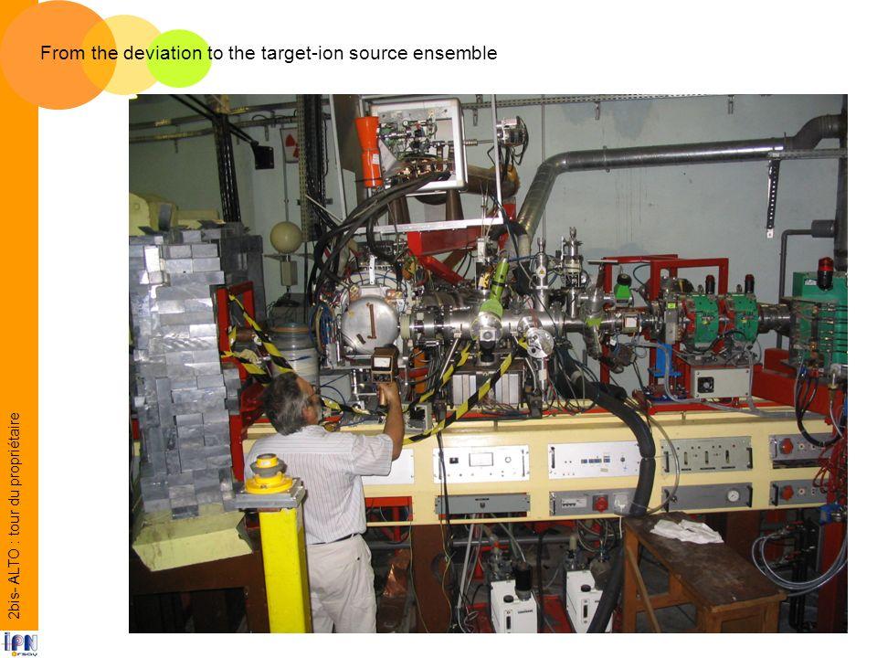 From the deviation to the target-ion source ensemble 2bis- ALTO : tour du propriétaire