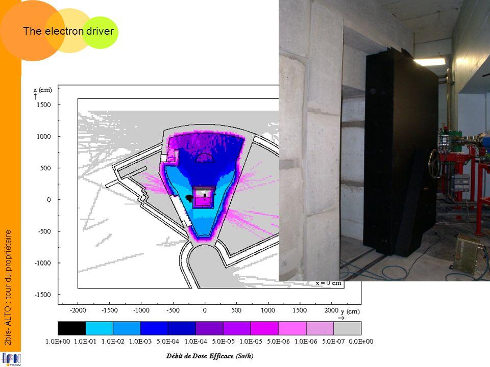 The electron driver 2bis- ALTO : tour du propriétaire