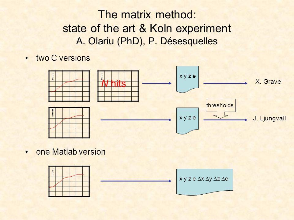 The matrix method: state of the art & Koln experiment A. Olariu (PhD), P. Désesquelles two C versions one Matlab version N hits x y z e thresholds x y