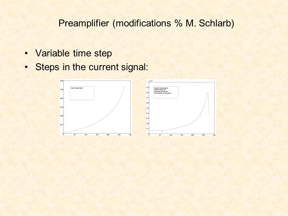 Preamplifier (modifications % M. Schlarb) Variable time step Steps in the current signal: