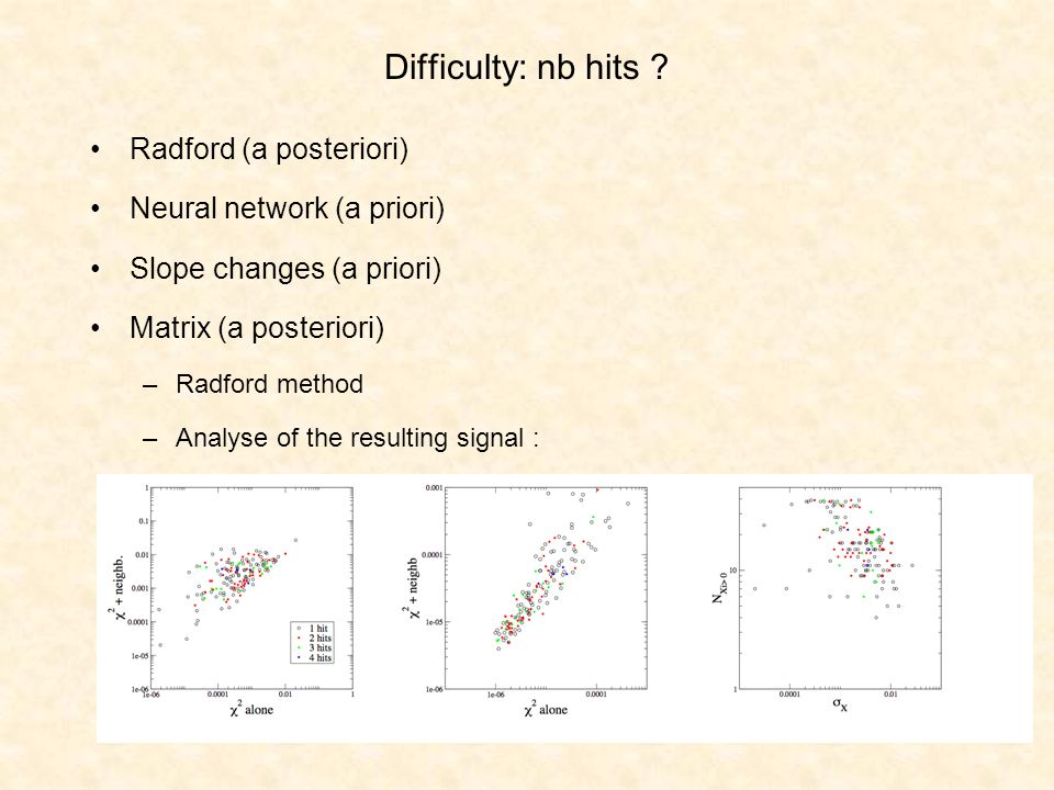 Difficulty: nb hits ? Radford (a posteriori) Neural network (a priori) Slope changes (a priori) Matrix (a posteriori) –Radford method –Analyse of the