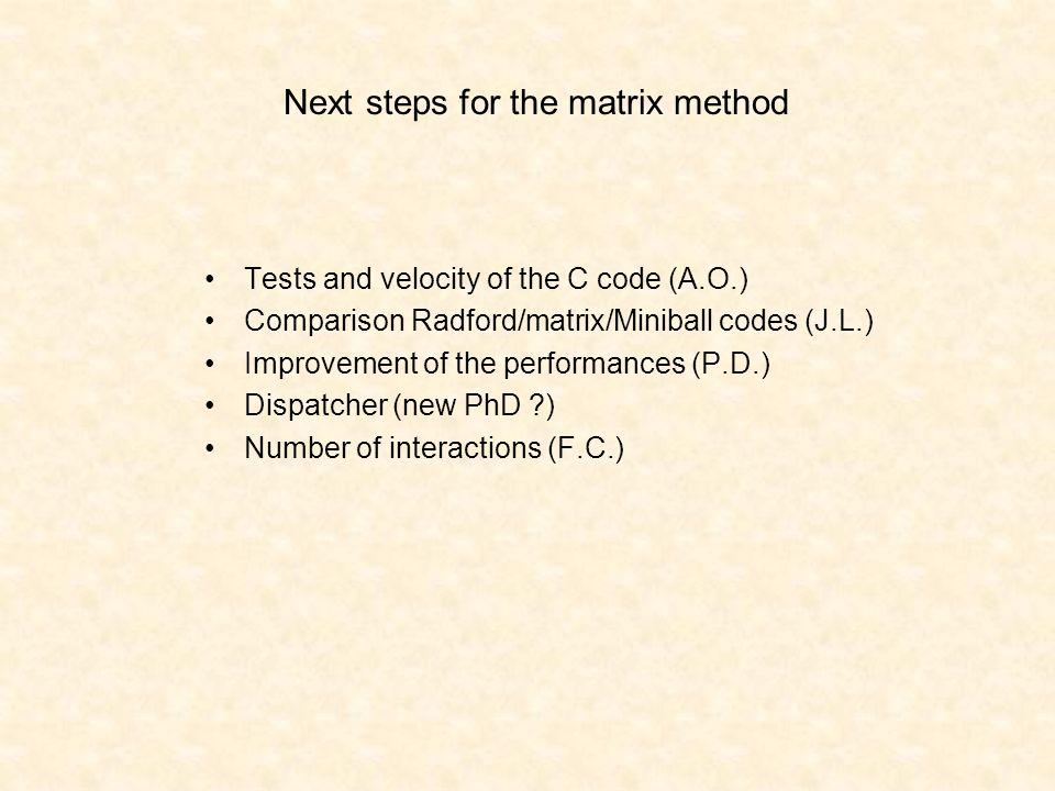 Next steps for the matrix method Tests and velocity of the C code (A.O.) Comparison Radford/matrix/Miniball codes (J.L.) Improvement of the performanc