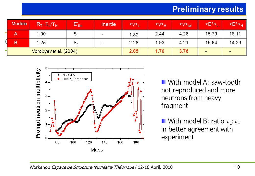 10 Workshop Espace de Structure Nucléaire Théorique / 12-16 April, 2010 Modèle R T L H E * lim inertie L H tot L H A1.00SnSn - 1.82 2.444.2615.7918.11 B1.25SnSn -2.281.934.2119.6414.23 Vorobyev et al.