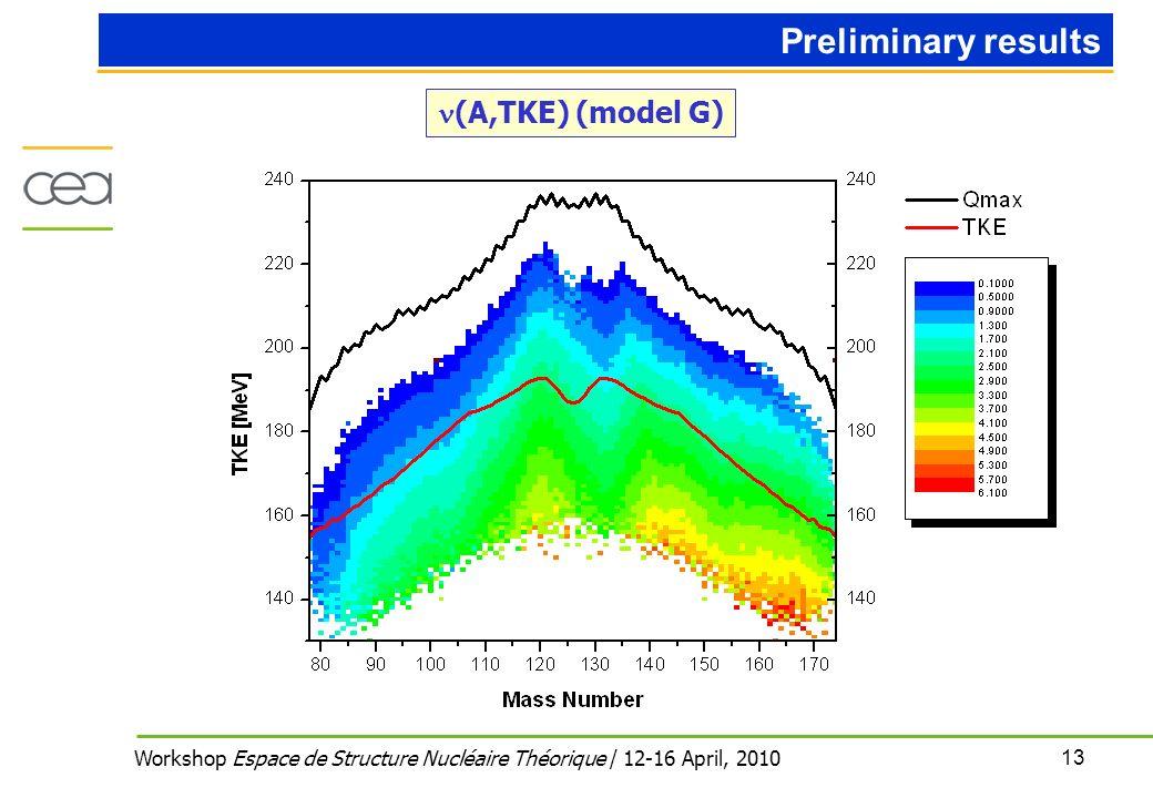 13 Workshop Espace de Structure Nucléaire Théorique / 12-16 April, 2010 Preliminary results (A,TKE) (model G)