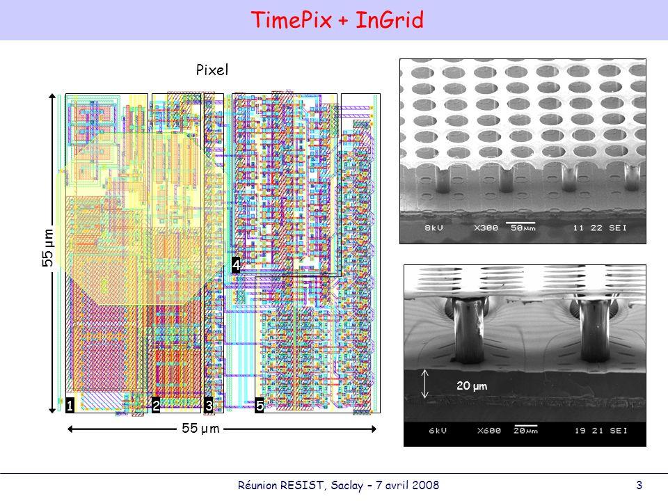 David.Attie@cea.frRéunion RESIST, Saclay – 7 avril 20083 TimePix + InGrid 55 m Pixel 11 2233 44 55 55 μ m μ m 20 μm