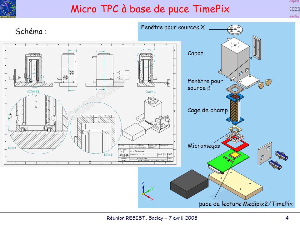 David.Attie@cea.frRéunion RESIST, Saclay – 7 avril 20084 Micro TPC à base de puce TimePix Cage de champ Capot Micromegas puce de lecture Medipix2/TimePix Fenêtre pour sources X Fenêtre pour source Schéma :