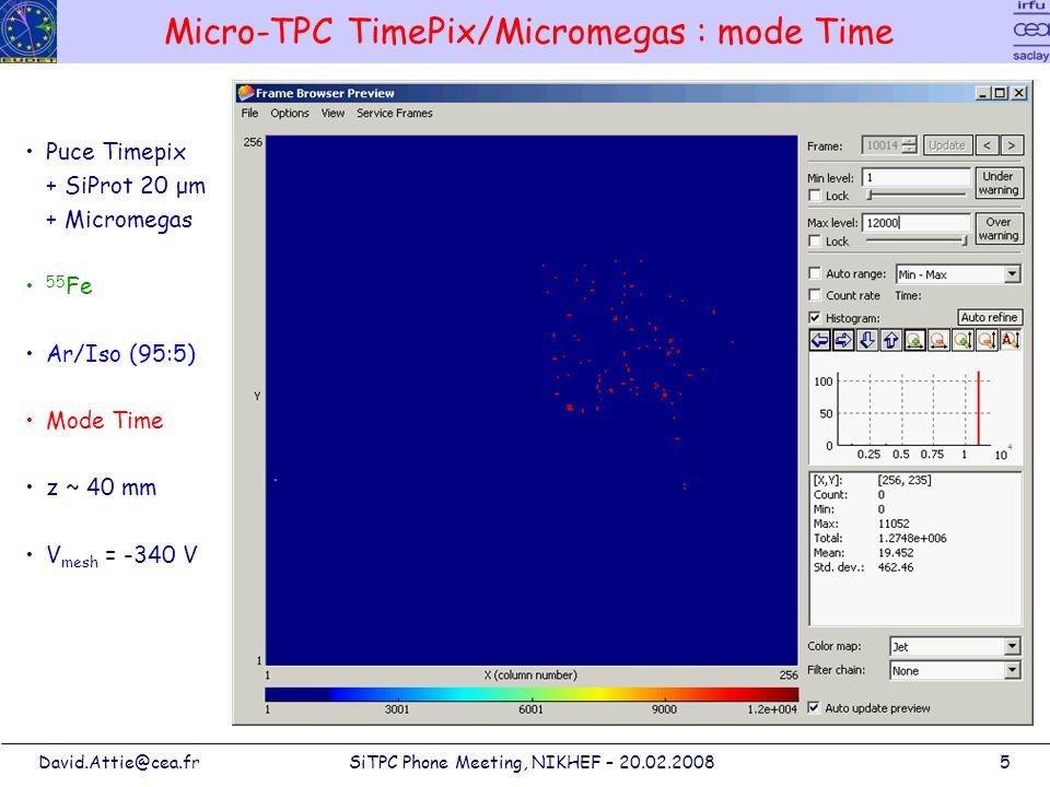 David.Attie@cea.frSiTPC Phone Meeting, NIKHEF – 20.02.20085 Micro-TPC TimePix/Micromegas : mode Time Puce Timepix + SiProt 20 μm + Micromegas 55 Fe Ar