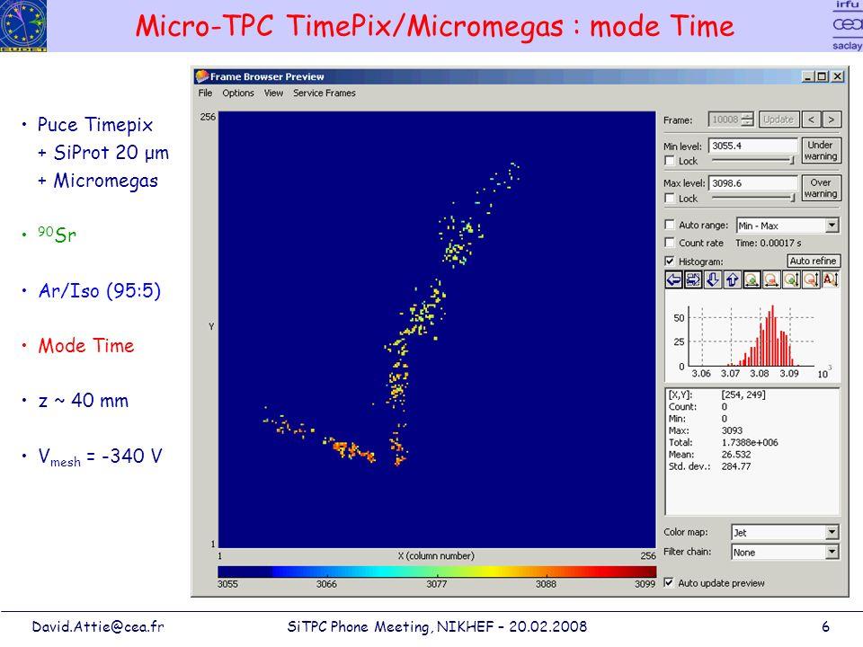 David.Attie@cea.frSiTPC Phone Meeting, NIKHEF – 20.02.20086 Micro-TPC TimePix/Micromegas : mode Time Puce Timepix + SiProt 20 μm + Micromegas 90 Sr Ar