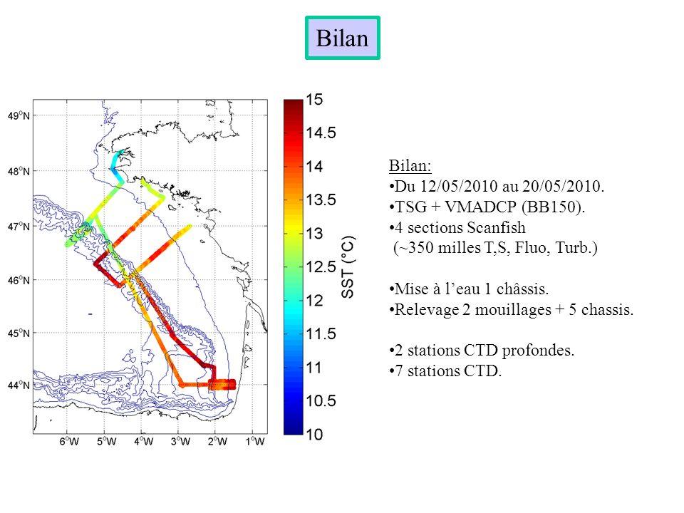 Bilan: Du 12/05/2010 au 20/05/2010.TSG + VMADCP (BB150).