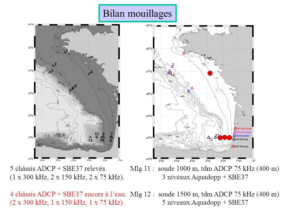 Bilan mouillages 5 châssis ADCP + SBE37 relevés.(1 x 300 kHz, 2 x 150 kHz, 2 x 75 kHz).