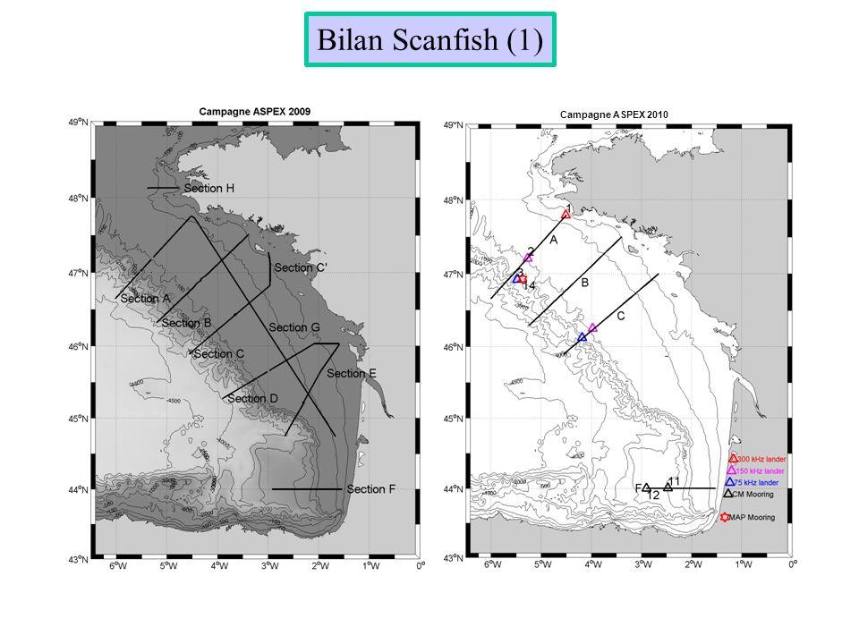 Bilan Scanfish (1) Campagne ASPEX 2010