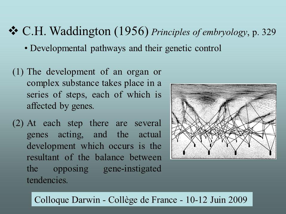 Colloque Darwin - Collège de France - 10-12 Juin 2009 C.H.