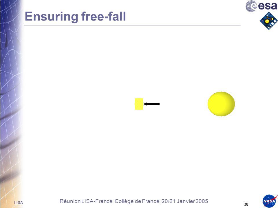 LISA 37 Réunion LISA-France, Collège de France, 20/21 Janvier 2005 Ensuring free-fall
