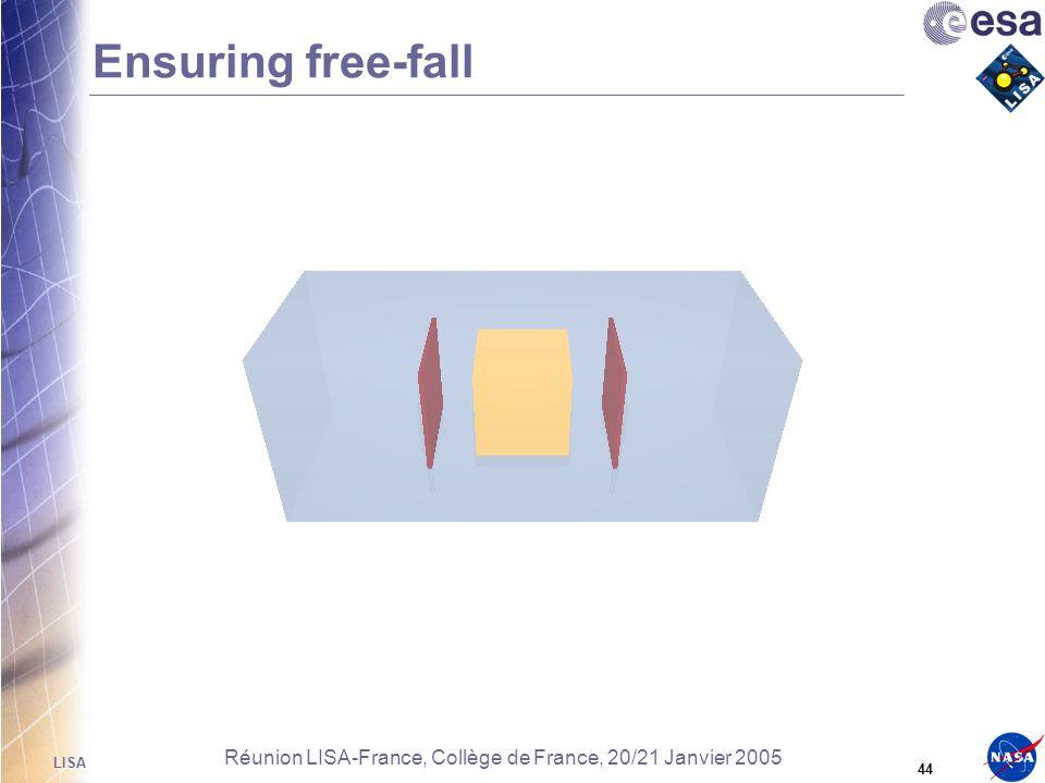 LISA 43 Réunion LISA-France, Collège de France, 20/21 Janvier 2005 Ensuring free-fall