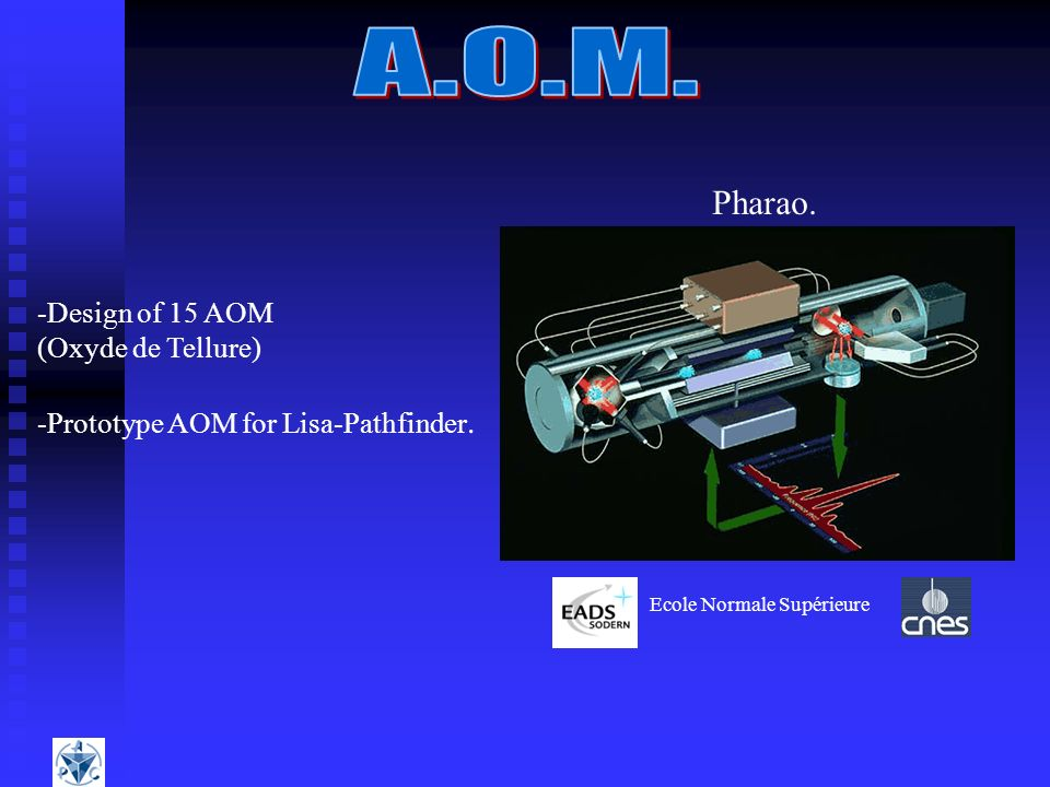 Ecole Normale Supérieure Pharao. -Design of 15 AOM (Oxyde de Tellure) -Prototype AOM for Lisa-Pathfinder.