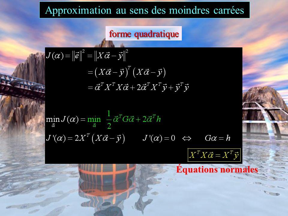 système linéaire de n équations et n inconnues Approximation au sens des moindres carrées erreurdapproximation Matrice de Vandermonde (1735-1796)