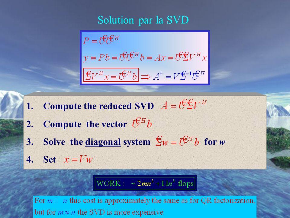 Solution par la factorisation QR (Householder)reduced QR factorization 1. Compute the reduced QR factorization2. Compute the vector3. Solve the upper-