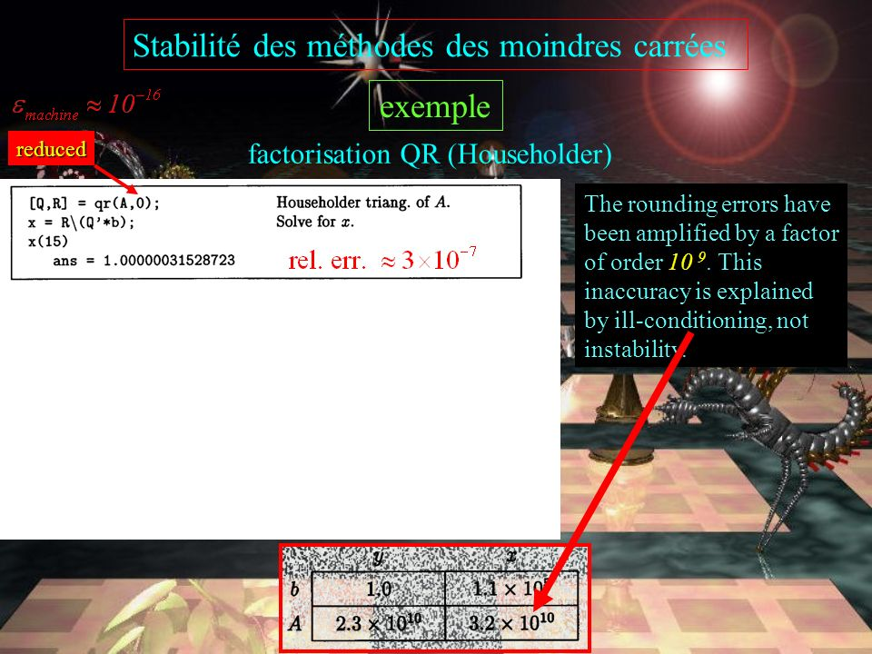 Stabilité des méthodes des moindres carrées exemple Least squares fitting of the function exp(sin(4 )) on the interval [0,1] by a polynomial of degree