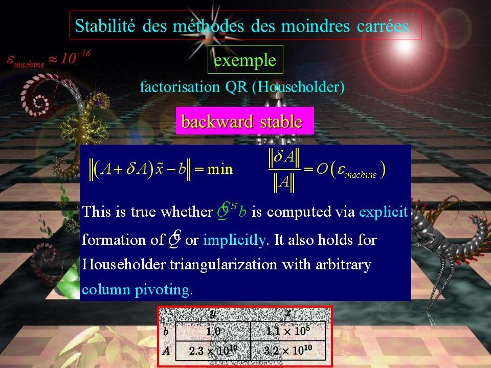 Stabilité des méthodes des moindres carrées exemple factorisation QR (Householder) implicit calculation of the product Q H b
