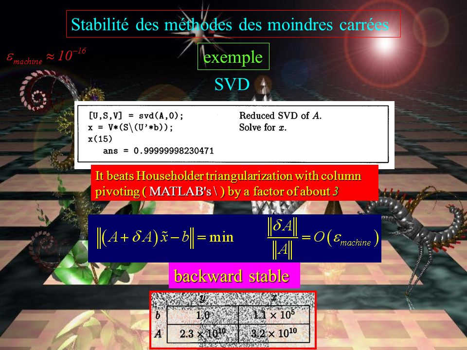 Stabilité des méthodes des moindres carrées exemple SVD backward stable It beats Householder triangularization with column pivoting ( MATLAB s \ ) by a factor of about 3