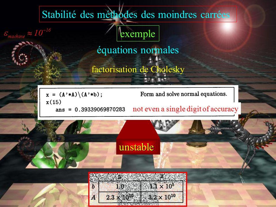 Stabilité des méthodes des moindres carrées exemple SVD backward stable It beats Householder triangularization with column pivoting ( MATLAB's \ ) by