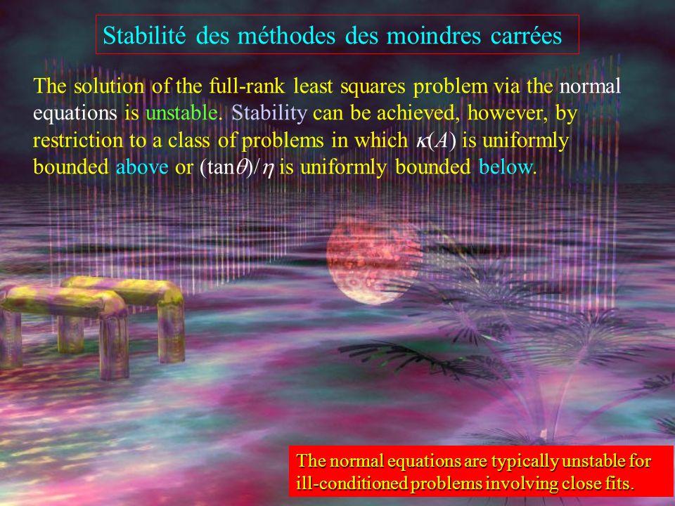 Stabilité des méthodes des moindres carrées BS least squares algorithm Cholesky factorization (BS) The normal equations are typically unstable for ill
