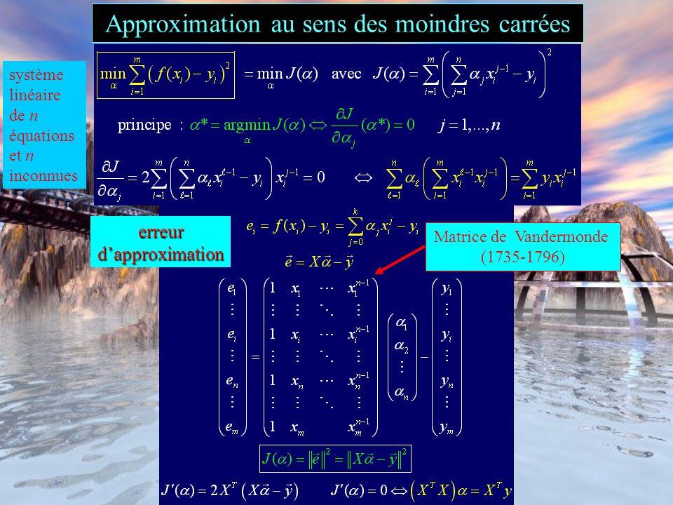 Posons le problème matriciellement Approximation au sens des moindres carrées