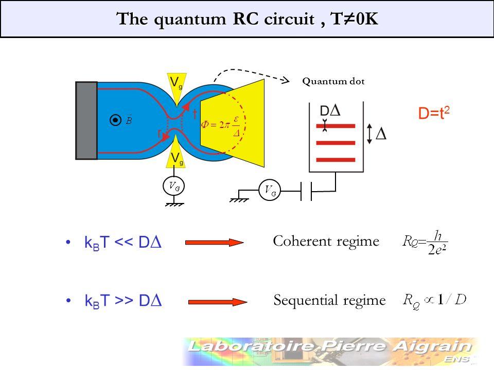 The quantum RC circuit, T=0K Quantum dot D=t 2 k B T >> D Sequential regime k B T << D Coherent regime