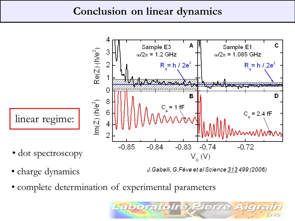 Conclusion on linear dynamics J.Gabelli, G.Fève et al Science 313 499 (2006) dot spectroscopy complete determination of experimental parameters charge