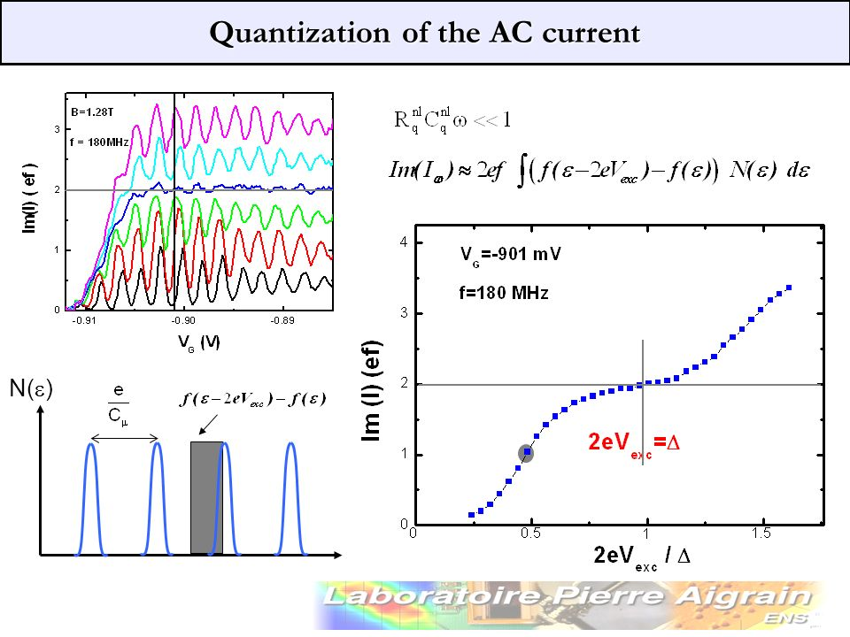 Quantization of the AC current N( )