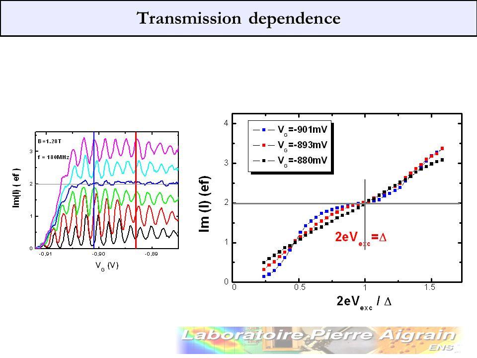 Transmission dependence